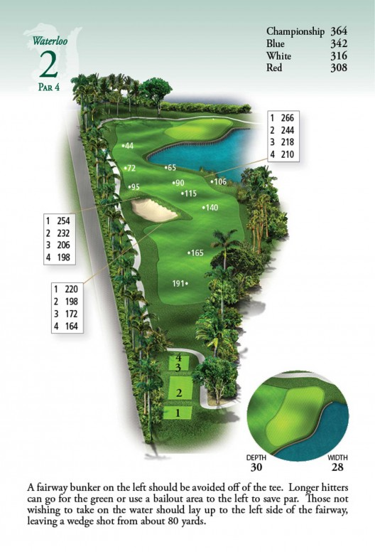 Everglades-Yardage-Book-2